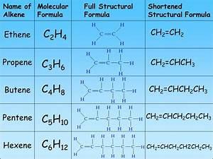 NATIONAL 5 CHEMISTRY UNIT 2 NATURE'S CHEMISTRY - ppt video ...