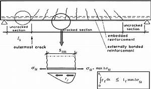 Element Between Two Subsequent Cracks U2014analysis Of