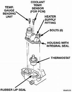 Dodge V1 0 Engine Diagram Of Cooling System