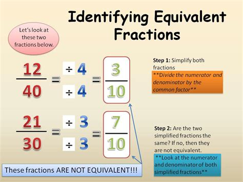 Simplifying & Equivalent Fractions