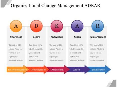 organizational change management adkar powerpoint