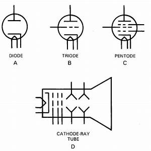 diagrams electronics symbols components and references With electrolytic capacitors picture of good electronic circuit
