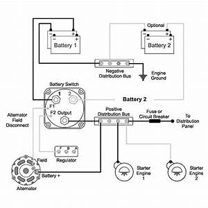 Boat Marine Dual Battery Switch Wiring Diagram