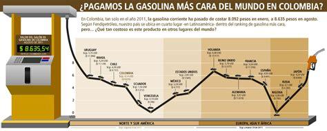 Precio de la gasolina en Colombia y el mundo | Especial de ...
