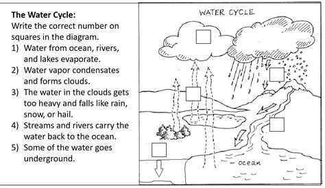 water cycle images images   water cycle