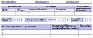 1 80 01 Enterprise Risk Management