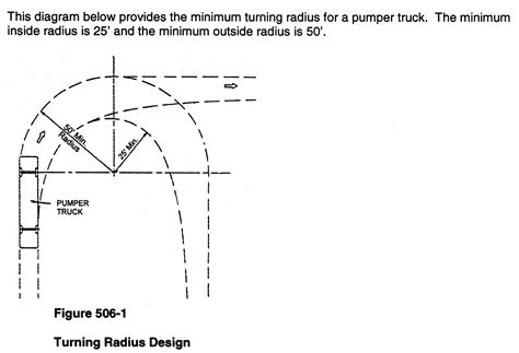 18 Wheeler Turning Radius Template