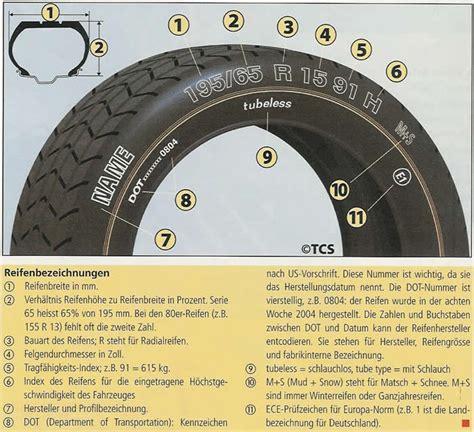 Winterreifen Kennzeichnung by Kanton Basel Landschaft Motorfahrzeugpr 252 Fstation Beider