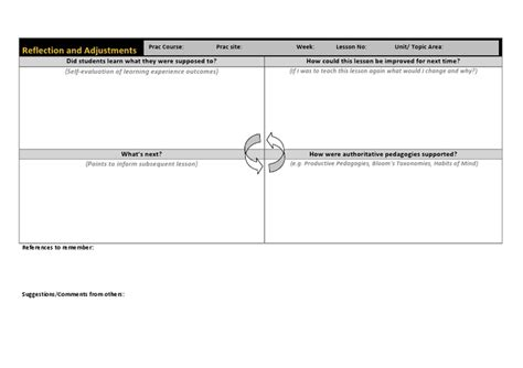 Generic Lesson Plan Template by Usq Generic Lesson Planning Template Doc Lesson