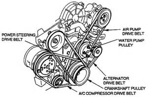 similiar mitsubishi eclipse 3 0 serpentine belt keywords mitsubishi eclipse 3 0 engine diagram mitsubishi engine image