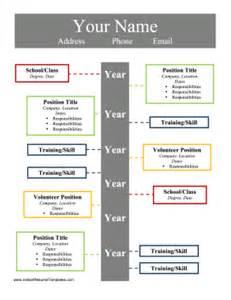 resume timeline template word timeline resume template