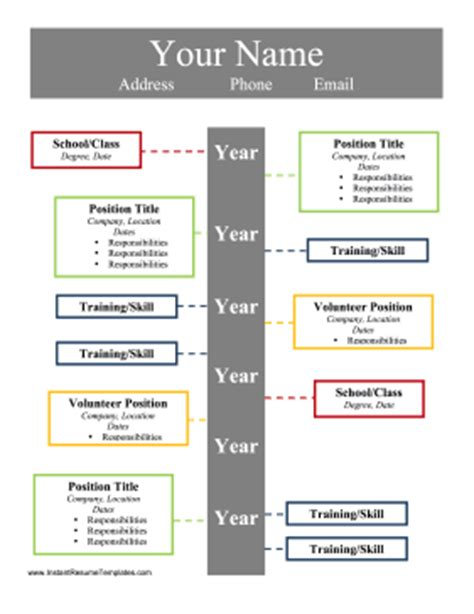 Timeline Resume Template by Timeline Resume Template