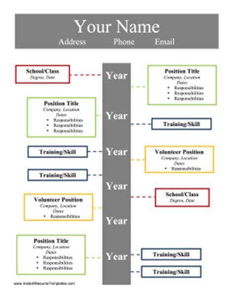 Timeline Resume Template. Online Resumes Samples. Resume Screening Tool. New Real Estate Agent Resume. Format Resume Download. Resume One Page Template. Personal Assistant Resume Examples. Dot Net Resume Sample. Data Modeling Resume