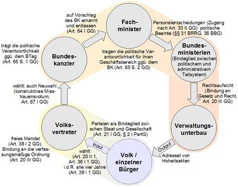 legitimationskettentheorie wikipedia