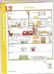 Les Meubles De Maison : les meubles fle lexique de la maison pinterest french teaching french and french language ~ Teatrodelosmanantiales.com Idées de Décoration