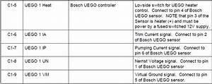 Bosch 4 2 Wiring  Pinout