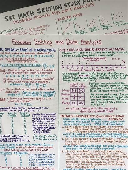Notes Math Sat Academic Fitness Cancel
