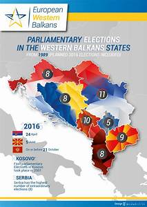 Parliamentary Elections in the Western Balkans states ...