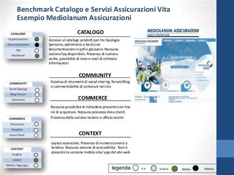 Cattolica Assicurazioni Ufficio Sinistri Numero Verde - benchmark assicurazioni