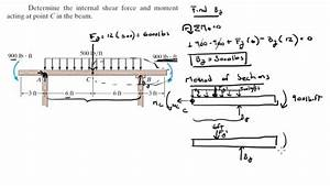 Determine The Internal Shear Force And Moment Acting At