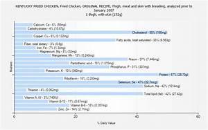 Kfc Nutritional Value Chart Kentucky Fried Chicken Fried Chicken Original Recipe