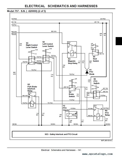 deere z trak mower wiring diagram wiring diagram and fuse box diagram