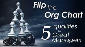 5 Management Qualities  U0026 Skills Good Managers Possess