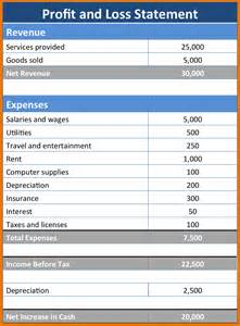 Restaurant Income Statement Template Excel Free Printable Profit And Loss Self Employed Search Engine At Search Com