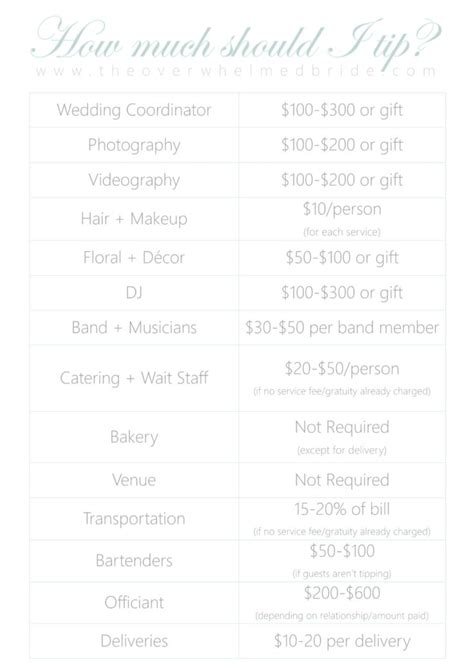 25 b 228 sta wedding vendors id 233 erna p 229 pinterest