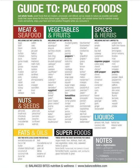 cuisine paleo paleo food list quitting sugar paleo food