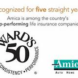 Photos of Amica Mutual Insurance Company Claims