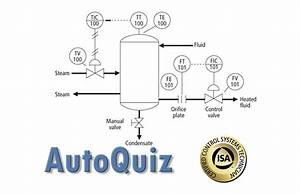 Autoquiz  What Is The Standard Range For Pneumatically