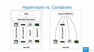 Will Containers Replace Hypervisors  Almost Certainly
