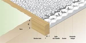 Geotextile Mr Bricolage : nid d abeille pour gravier brico depot ~ Melissatoandfro.com Idées de Décoration