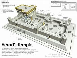 Herod U2019s Temple   U2013 The Archives Near Emmaus