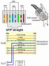 Images for rj45 adsl wiring diagram 62promocode6 hd wallpapers rj45 adsl wiring diagram asfbconference2016 Image collections