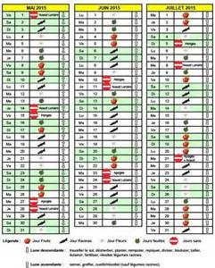 Jardiner Malin Calendrier Lunaire Avril 2015 by Jardiner Avec La Lune Mai Juin Et Juillet 2015 192 Voir
