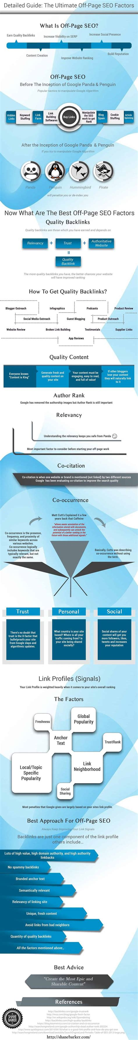 Off Page Seo Factors Infographic