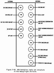 fm 11 50 combat communications within the division heavy With air defense artillery battalion wire diagram on army battalion diagram