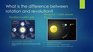 Module 15 Planetary Motion
