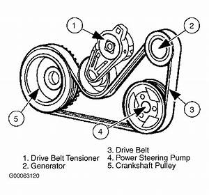1996 Ford Contour Serpentine Belt Routing And Timing Belt