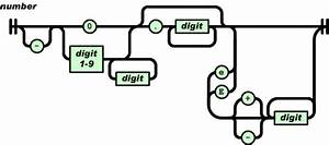 The Shape Of Code  U00bb Automatically Generating Railroad