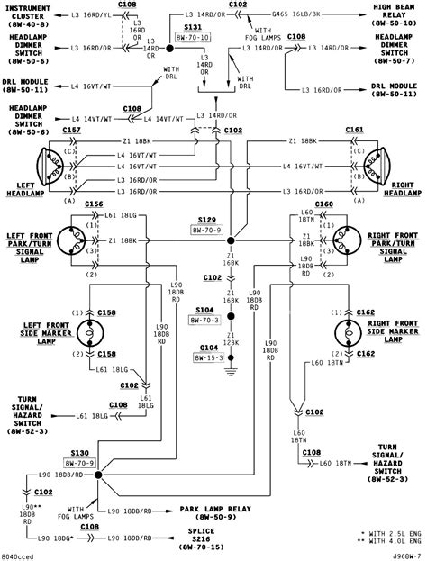 jeep tj wiring diagram electrical wiring diagram guide