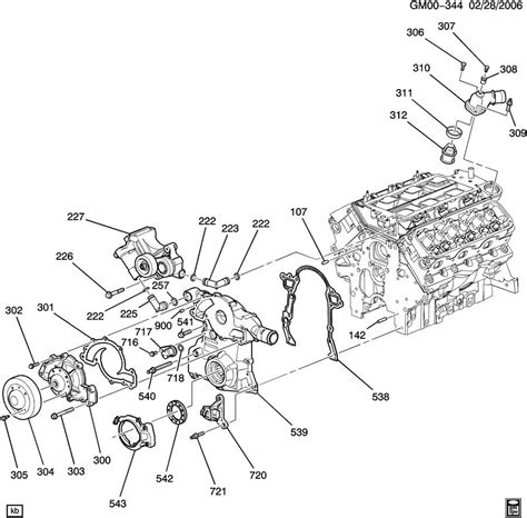 2002 Pontiac 3 4 Engine Cooling Diagram by Coolant Leak From Timing Chain Cover Engine Pumps