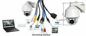960p Onvif 1 3mp 20x Optical Zoom Ip Network Ptz High