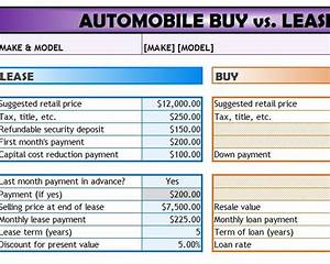 excel dashboard templates free automobile buy vs lease template my excel templates