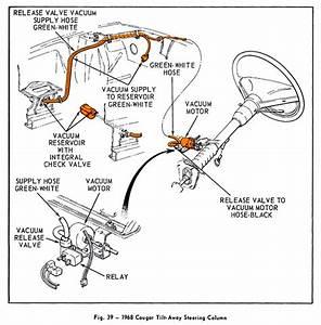Steering Column - Tilt    Tilt Away
