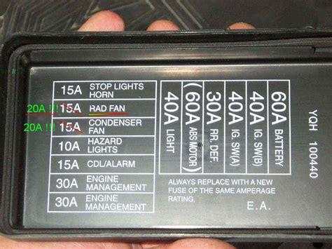 Rover 75 Bonnet Fuse Box by Mgf Mgtf Sicherungen Fuses