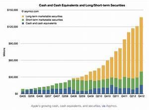 Analyst: higher dividend can help AAPL rebound