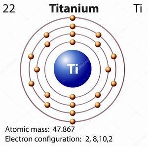 S U00edmbolo Y Electrones Diagrama Para Titanio  U2014 Archivo Im U00e1genes Vectoriales  U00a9 Blueringmedia  86198594